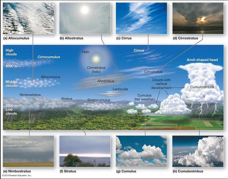 totnens-aprenem-nom-dels-nuvols2