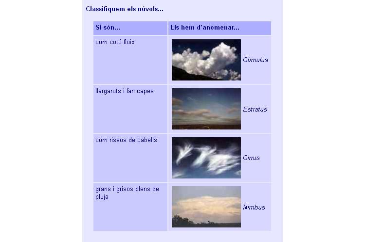 totnens-aprenem-nom-dels-nuvols3