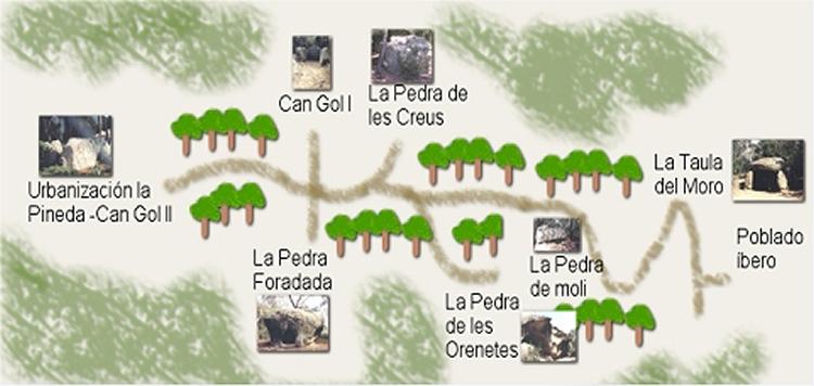 ruta prehistòrica de Can Gol