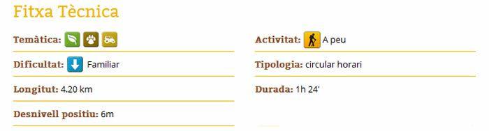 totnens-excursio-resclosa-ulla-torroella-montgri6