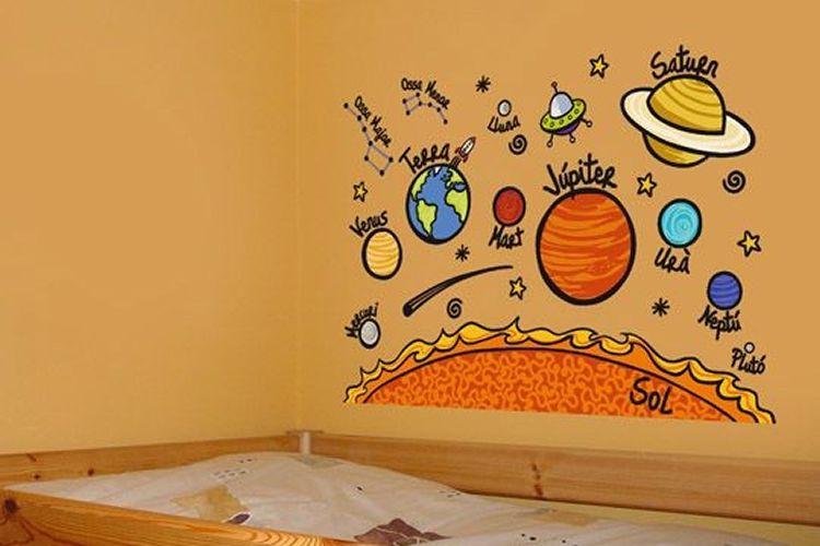 Vinils Mapamundi per a l'habitació infantil