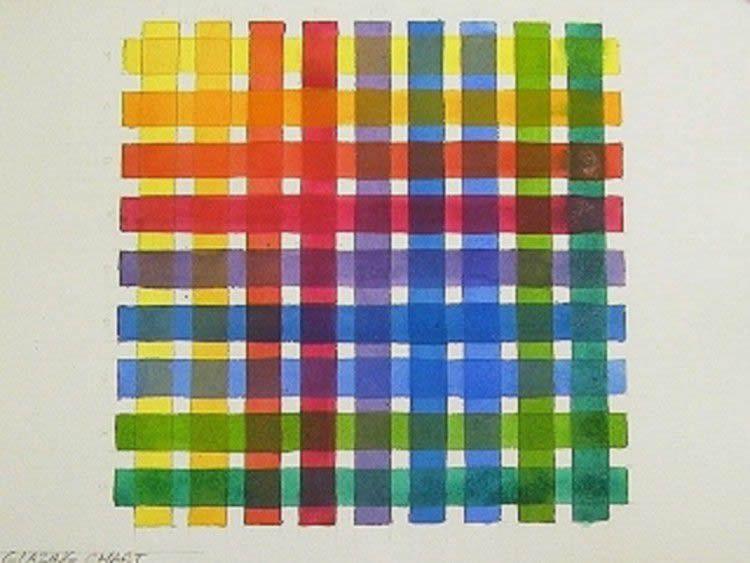 Com fer una paleta de colors amb forma de graella