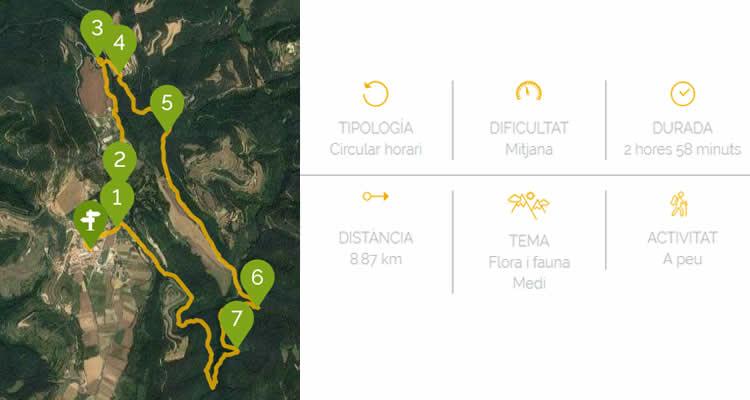 mapa Ruta de les fonts de l'Estany