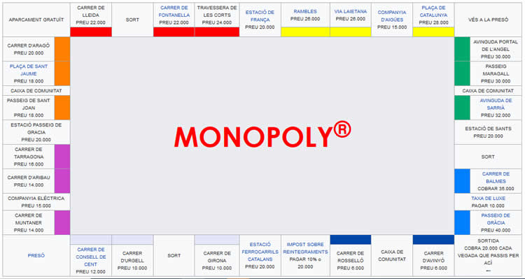 taulell monopoli barcelona